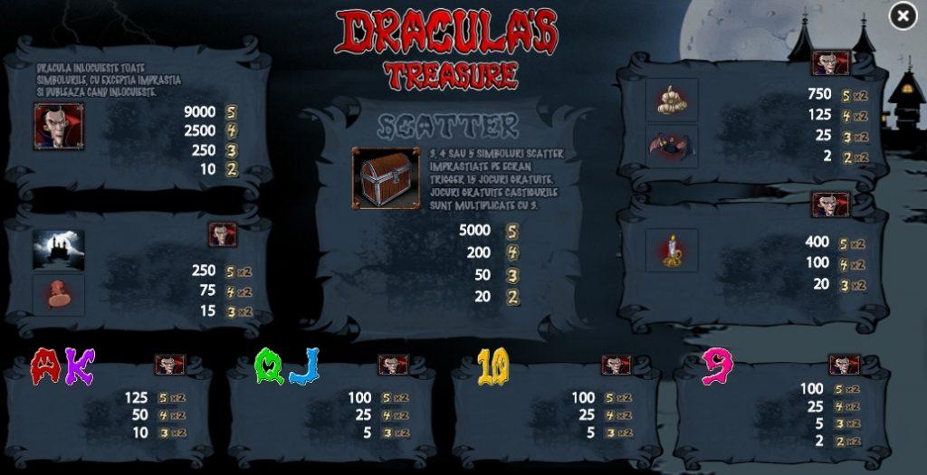 Dracula's Treasure